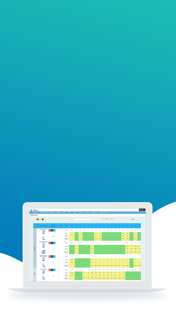 Janus:Automated Shop-floor Data Capture System